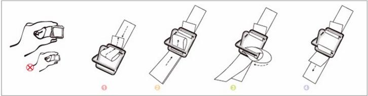 cách thao tác với dây đai composite